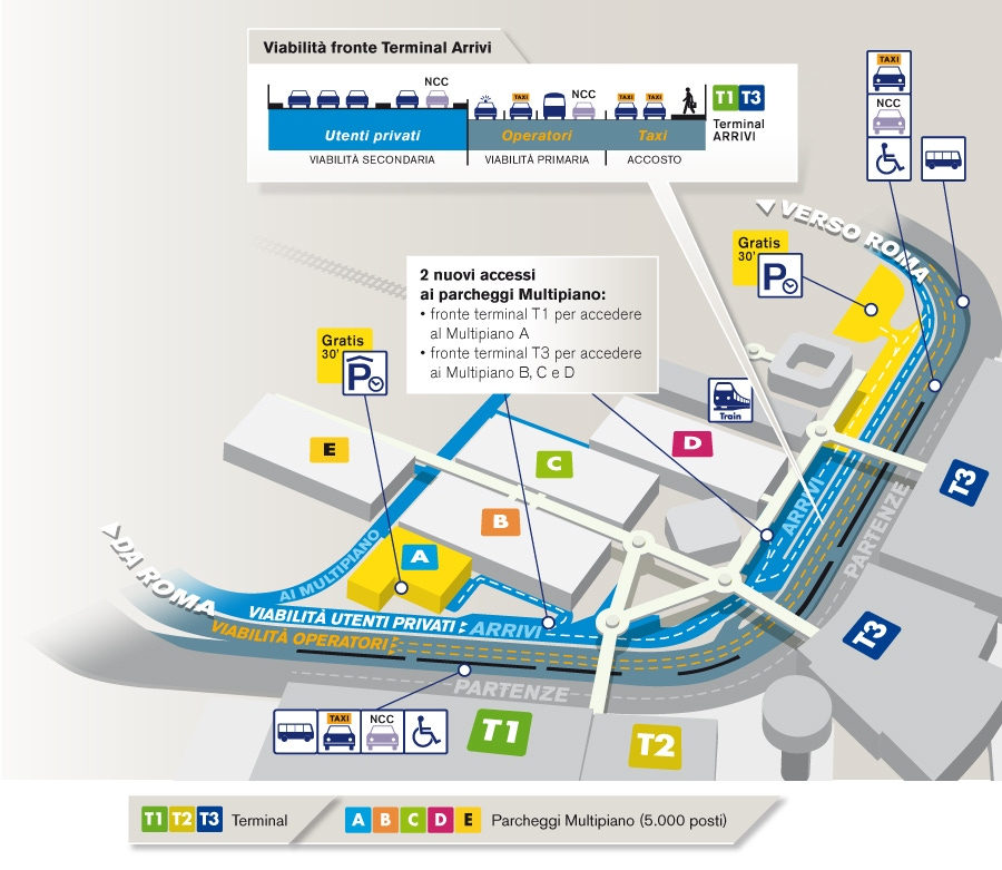 The best way to get from Fiumicino airport to the city centre Rome