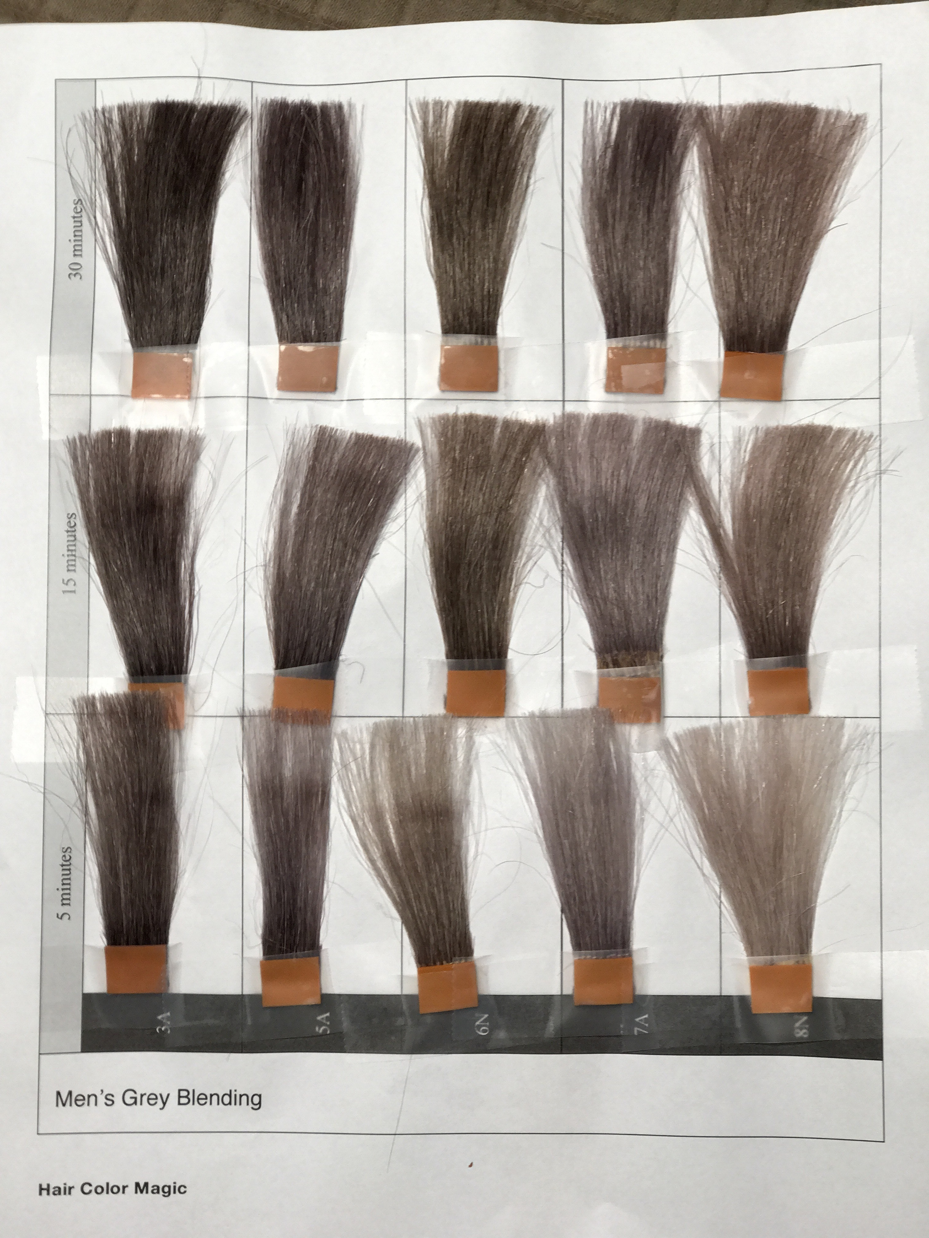 Mens Grey Blending Timing 5 Minutes15 Minutes30 Minutesfrom The