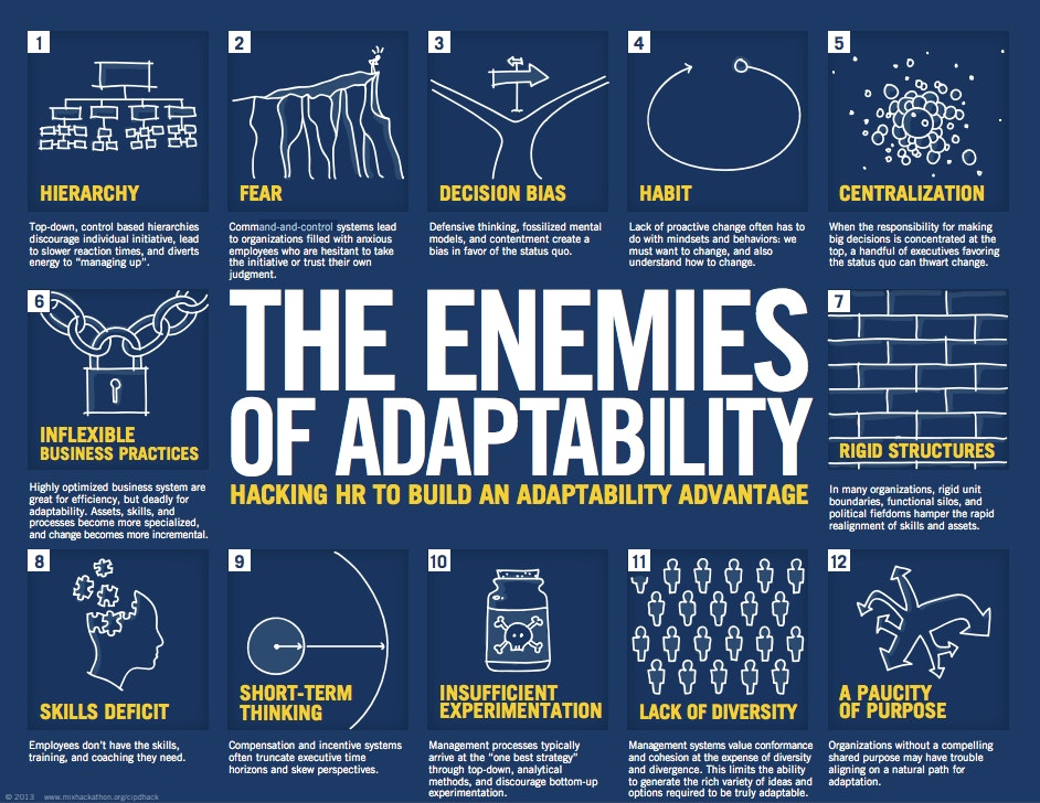 the enemies of adaptability inusual network