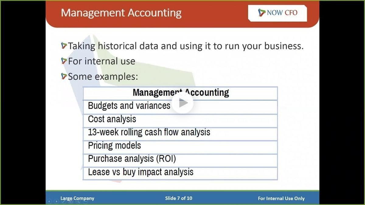 Video And Qa Bill Sablan Financial Accounting Vs Management