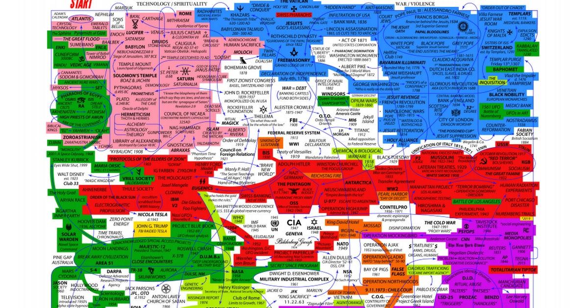 Las Vegas Auto Sales >> deepstatemappingproject Q key map   Buddylist