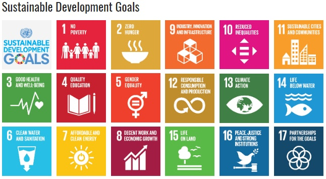 What Are The Sdgs Sdg Community Of Practice