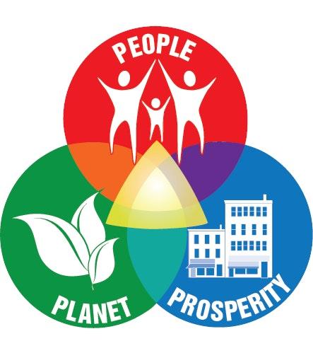 """Résultat de recherche d'images pour """"people planet prosperity"""""""